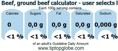 beef ground beef calculator user selects lean fat percentage