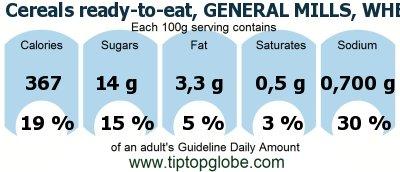 GENERAL MILLS, WHEATIES: Food, drinks