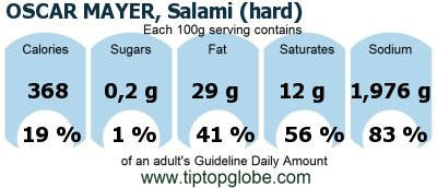 Calories in a slice of ham cold cuts furthermore 4320015023 in addition Calories in a slice of ham cold cuts also Food Drinks Meals Oscar Mayer Salami Hard Gda Caloric Nutritional Values besides 044700010907. on oscar mayer hard salami nutrition facts