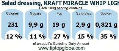 Salad dressing, KRAFT MIRACLE WHIP