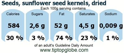 Seeds, sunflower seed kernels, dried
