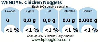WENDYS, Chicken Nuggets: Food, drinks