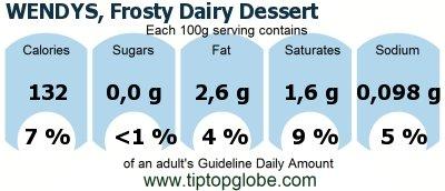 WENDYS, Frosty Dairy Dessert: Food